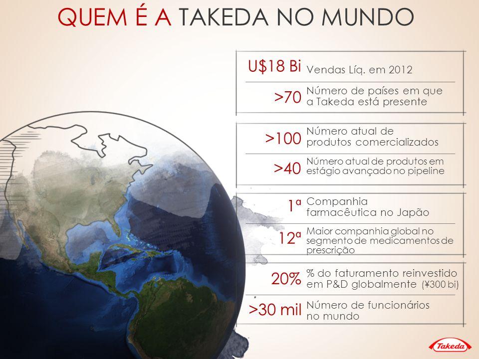 QUEM É A TAKEDA NO MUNDO U$18 Bi Vendas Líq. em 2012 >70 Número de países em que a Takeda está presente >100 Número atual de produtos comercializados