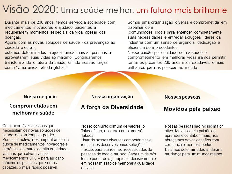 Visão 2020: Uma saúde melhor, um futuro mais brilhante Durante mais de 230 anos, temos servido à sociedade com medicamentos inovadores e ajudado pacie