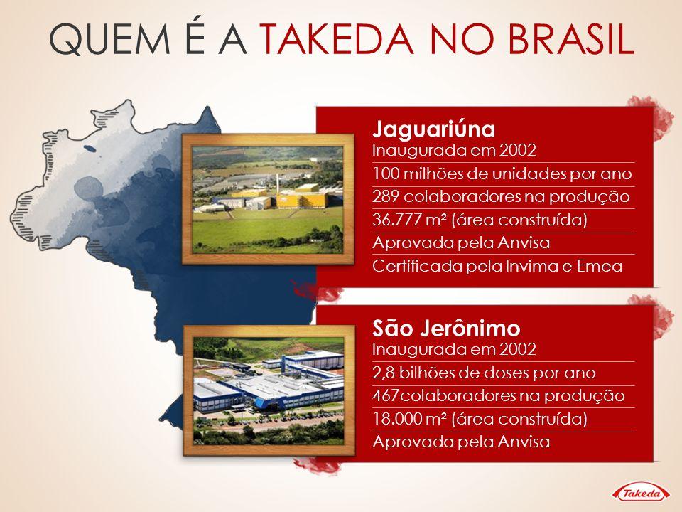 QUEM É A TAKEDA NO BRASIL Jaguariúna Inaugurada em 2002 100 milhões de unidades por ano 289 colaboradores na produção 36.777 m² (área construída) Apro