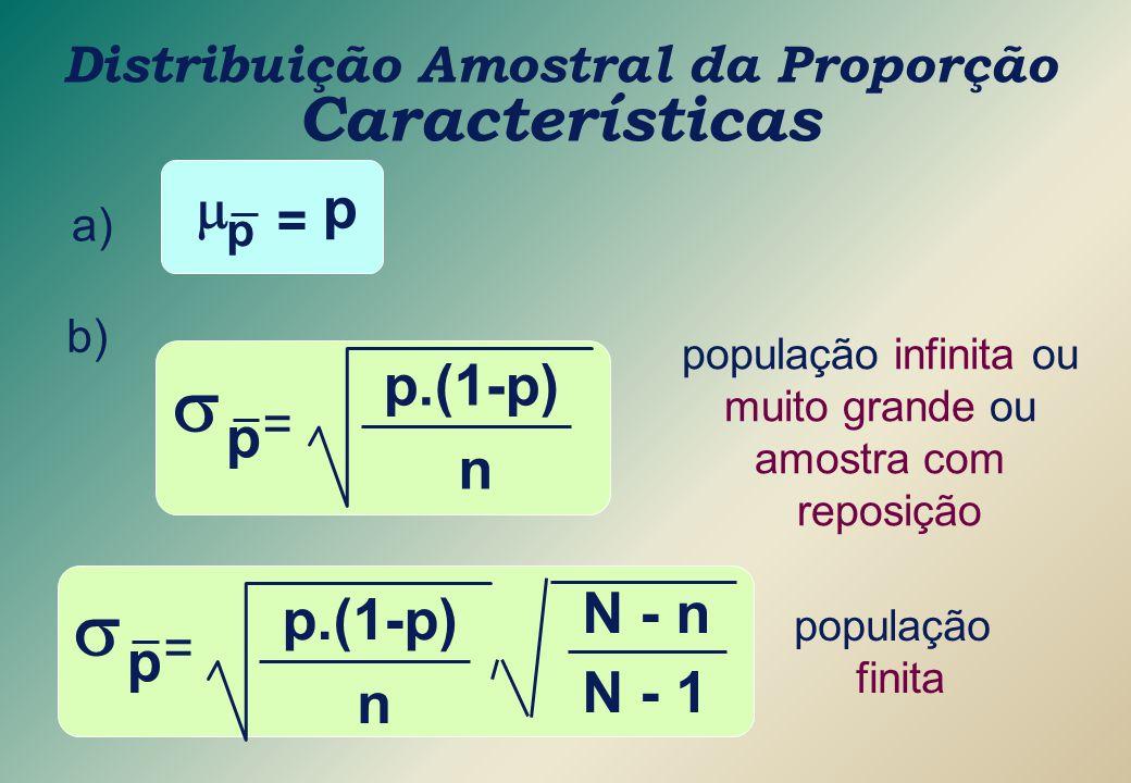 população finita população infinita ou muito grande ou amostra com reposição b)  = p n p.(1-p)  = p N - 1 N - n n p.(1-p) Distribuição Amostral da P