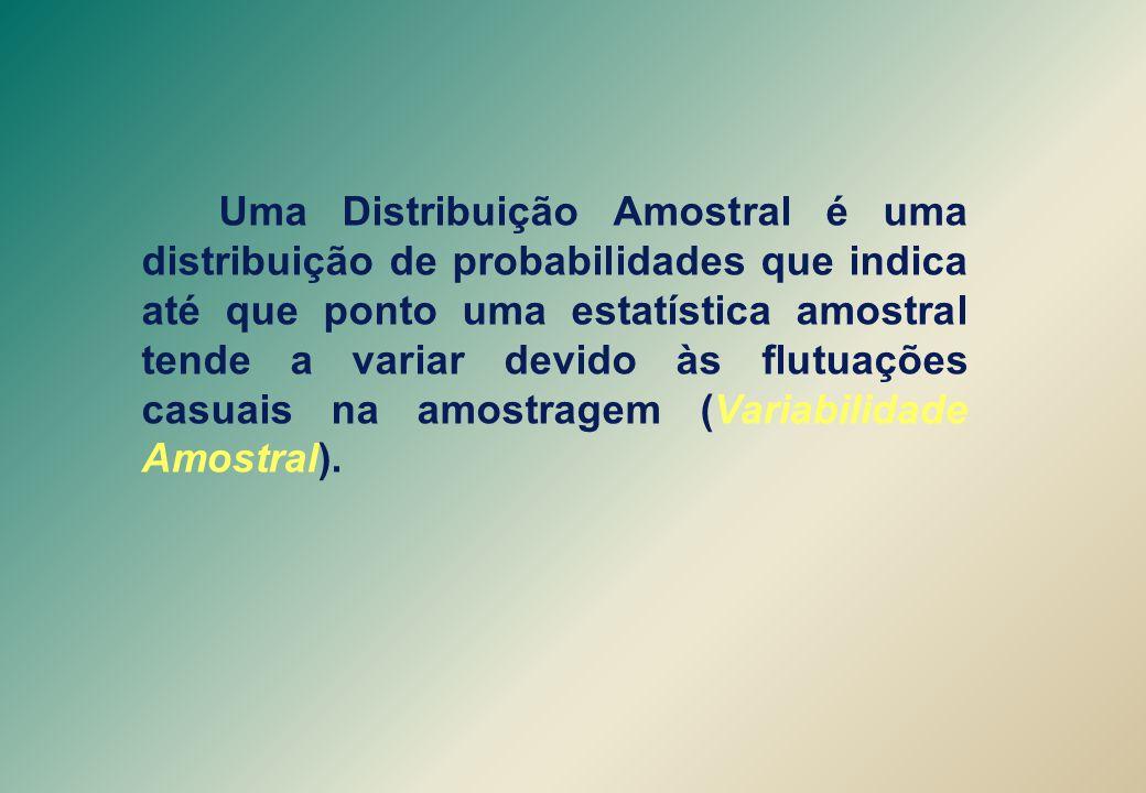Uma Distribuição Amostral é uma distribuição de probabilidades que indica até que ponto uma estatística amostral tende a variar devido às flutuações c