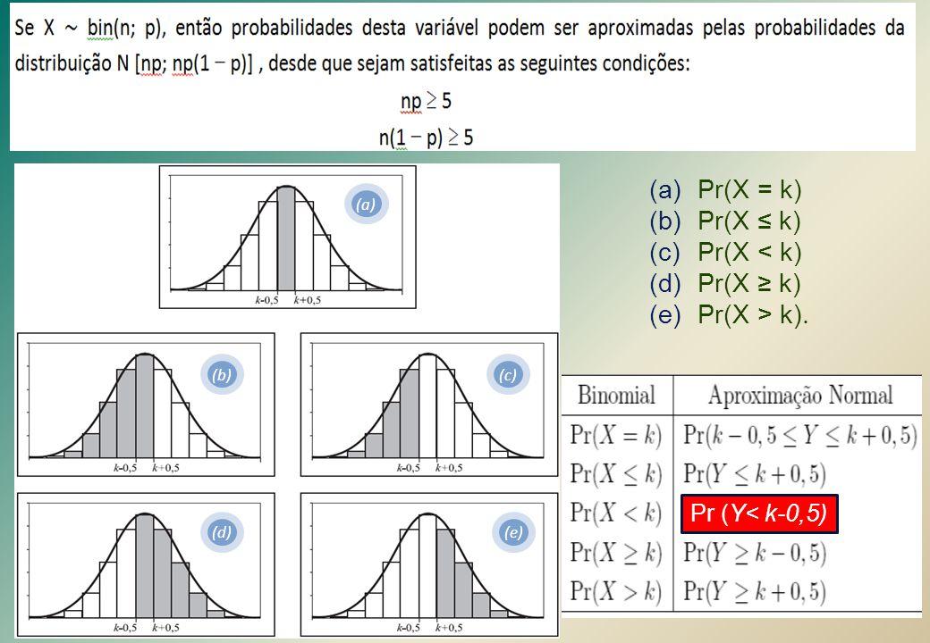 (a)Pr(X = k) (b)Pr(X ≤ k) (c)Pr(X < k) (d)Pr(X ≥ k) (e)Pr(X > k). (a) (b)(c) (d)(e) Pr (Y< k-0,5)