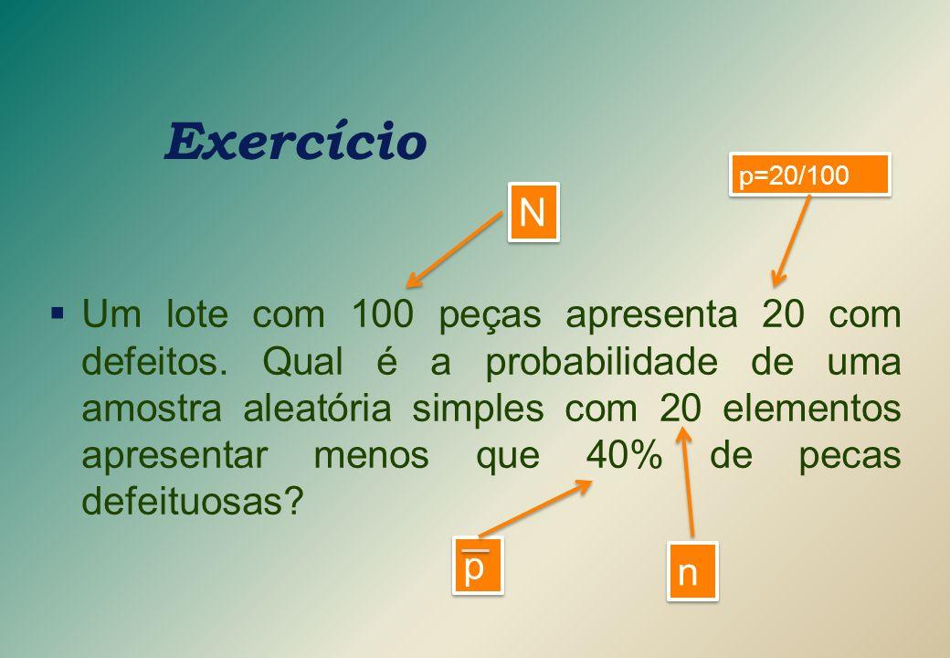 Exercício  Um lote com 100 peças apresenta 20 com defeitos. Qual é a probabilidade de uma amostra aleatória simples com 20 elementos apresentar menos