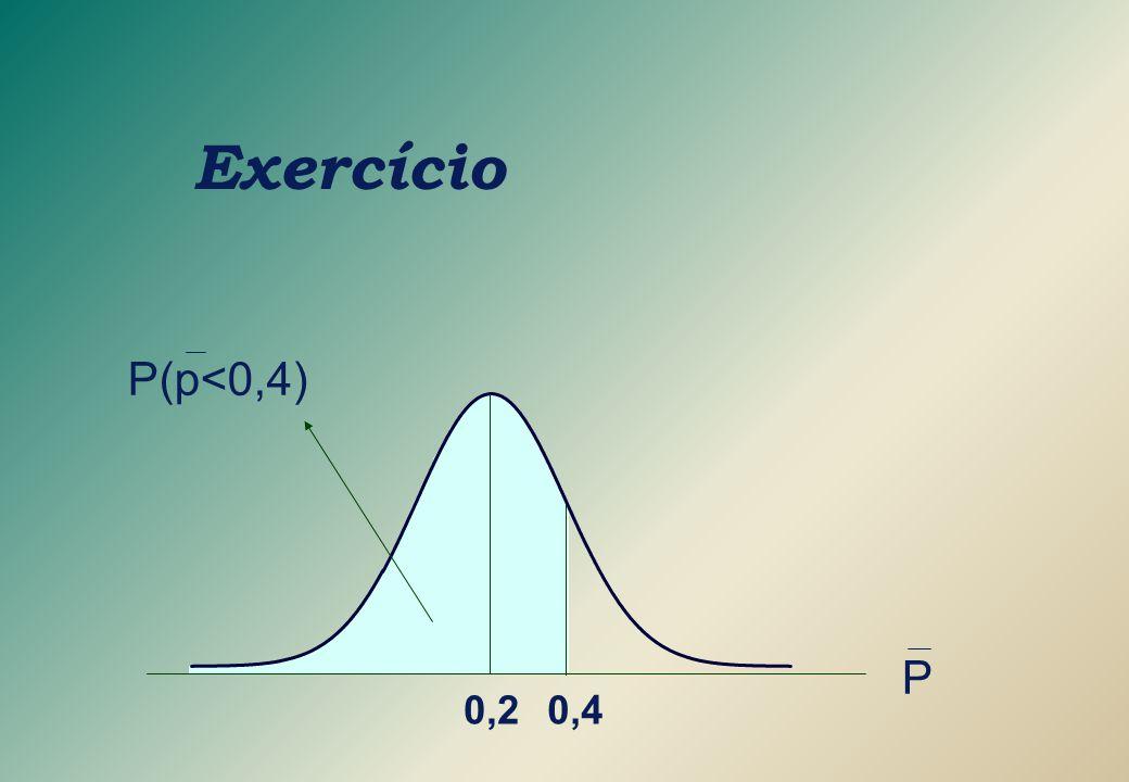 Exercício P 0,20,4 P(p<0,4)