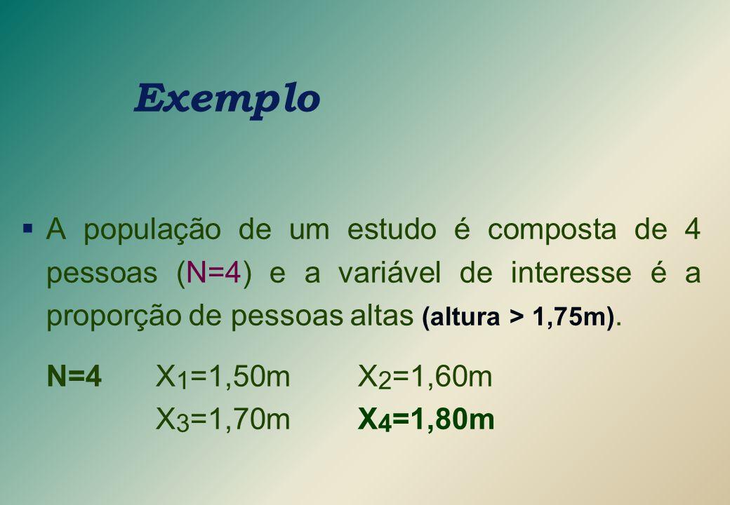Exemplo  A população de um estudo é composta de 4 pessoas (N=4) e a variável de interesse é a proporção de pessoas altas (altura > 1,75m). N=4X 1 =1,