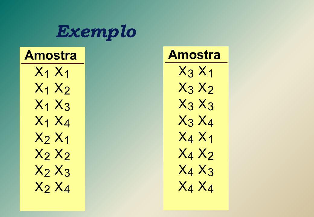 Exemplo Amostra X 1 X 1 X 1 X 2 X 1 X 3 X 1 X 4 X 2 X 1 X 2 X 2 X 2 X 3 X 2 X 4 X 3 X 1 X 3 X 2 X 3 X 3 X 3 X 4 X 4 X 1 X 4 X 2 X 4 X 3 X 4 X 4