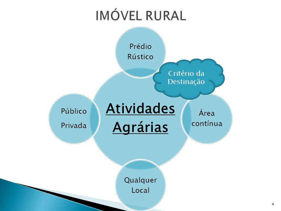Atividades Agrárias Prédio Rústico Área contínua Qualquer Local Público Privada Critério da Destinação 4