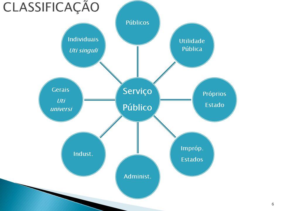 PRIVATIVOS DO PODER PÚBLICO  Administração presta diretamente;  Essenciais e necessários para sobrevivência;  Ex: Defesa nacional, polícia, saúde pública...