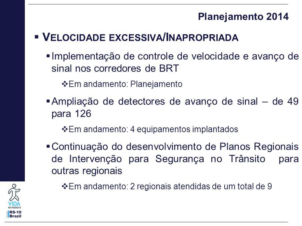  V ELOCIDADE EXCESSIVA /I NAPROPRIADA  Implementação de controle de velocidade e avanço de sinal nos corredores de BRT  Em andamento: Planejamento  Ampliação de detectores de avanço de sinal – de 49 para 126  Em andamento: 4 equipamentos implantados  Continuação do desenvolvimento de Planos Regionais de Intervenção para Segurança no Trânsito para outras regionais  Em andamento: 2 regionais atendidas de um total de 9 Planejamento 2014
