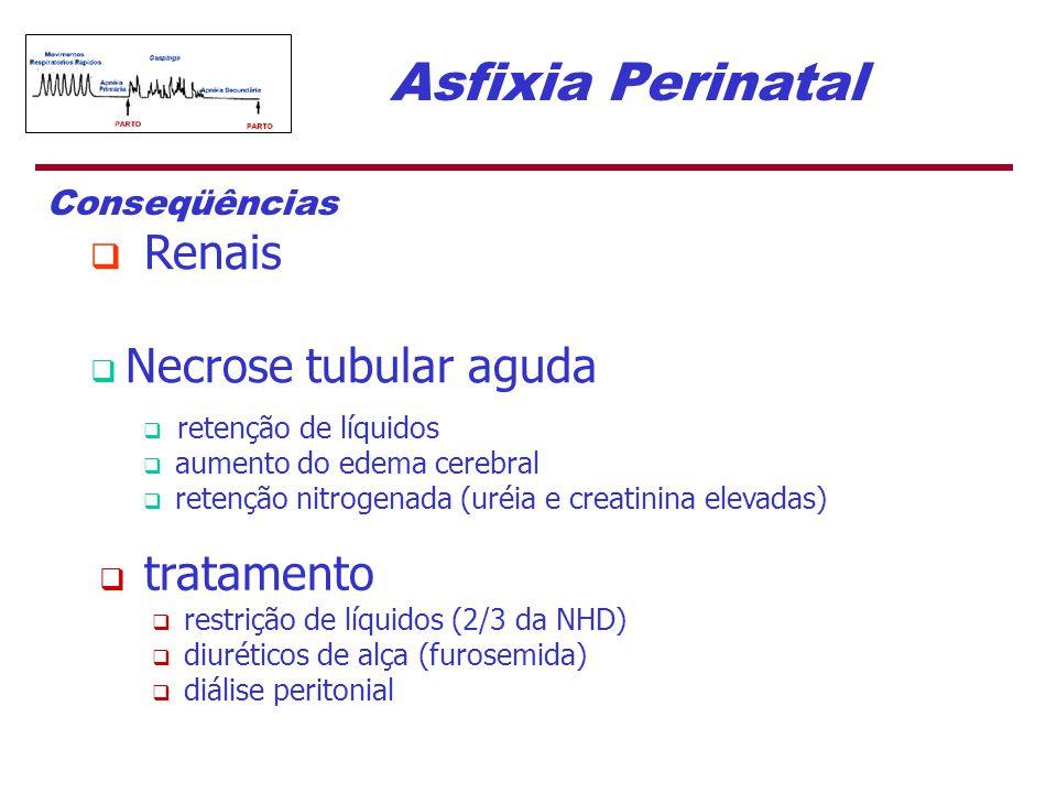 Asfixia Perinatal Conseqüências  Esplâncnica  Enterocolite Necrosante  prematuros com dieta  sepse associada  alta letalidade (grau III de Bell)  tratamento  dieta zero  Nutrição Parenteral Total  cirurgia (perfuração)  antibióticos