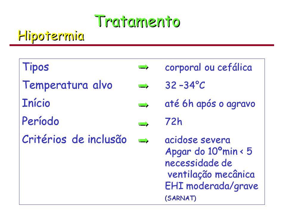 Tratamento Tipos corporal ou cefálica Temperatura alvo 32 –34°C Início até 6h após o agravo Período 72h Critérios de inclusão acidose severa Apgar do