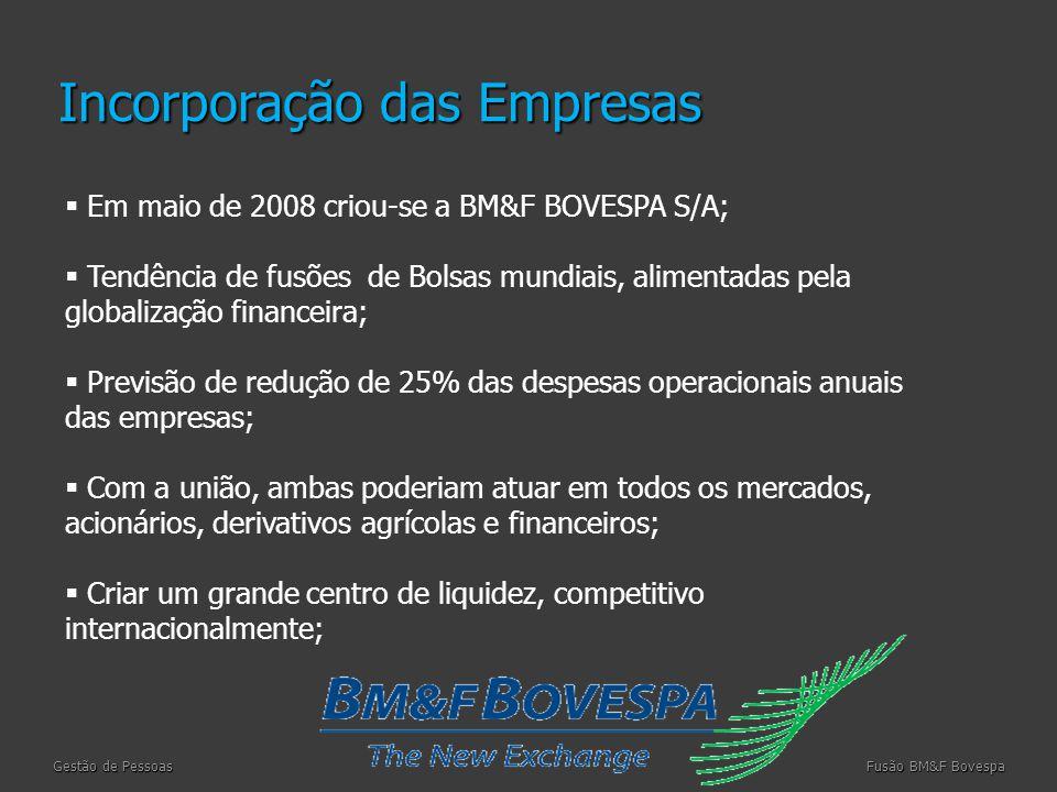 Incorporação das Empresas Gestão de Pessoas Fusão BM&F Bovespa  Em maio de 2008 criou-se a BM&F BOVESPA S/A;  Tendência de fusões de Bolsas mundiais, alimentadas pela globalização financeira;  Previsão de redução de 25% das despesas operacionais anuais das empresas;  Com a união, ambas poderiam atuar em todos os mercados, acionários, derivativos agrícolas e financeiros;  Criar um grande centro de liquidez, competitivo internacionalmente;