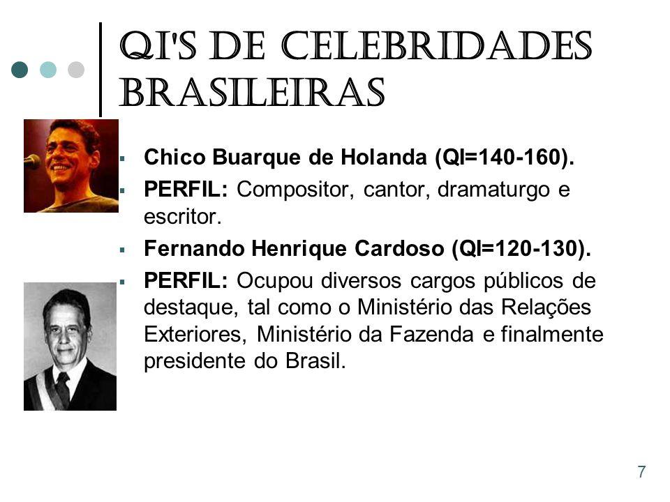 QI'S De Celebridades Brasileiras  Chico Buarque de Holanda (QI=140-160).  PERFIL: Compositor, cantor, dramaturgo e escritor.  Fernando Henrique Car