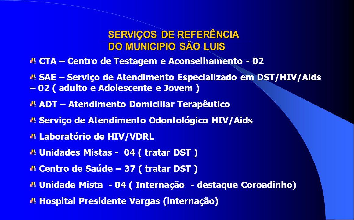 SERVIÇOS DE REFERÊNCIA DO MUNICIPIO SÃO LUIS CTA – Centro de Testagem e Aconselhamento - 02 SAE – Serviço de Atendimento Especializado em DST/HIV/Aids