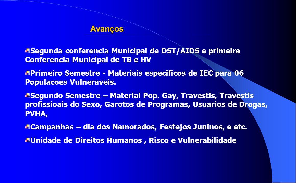 Avanços Segunda conferencia Municipal de DST/AIDS e primeira Conferencia Municipal de TB e HV Primeiro Semestre - Materiais especificos de IEC para 06