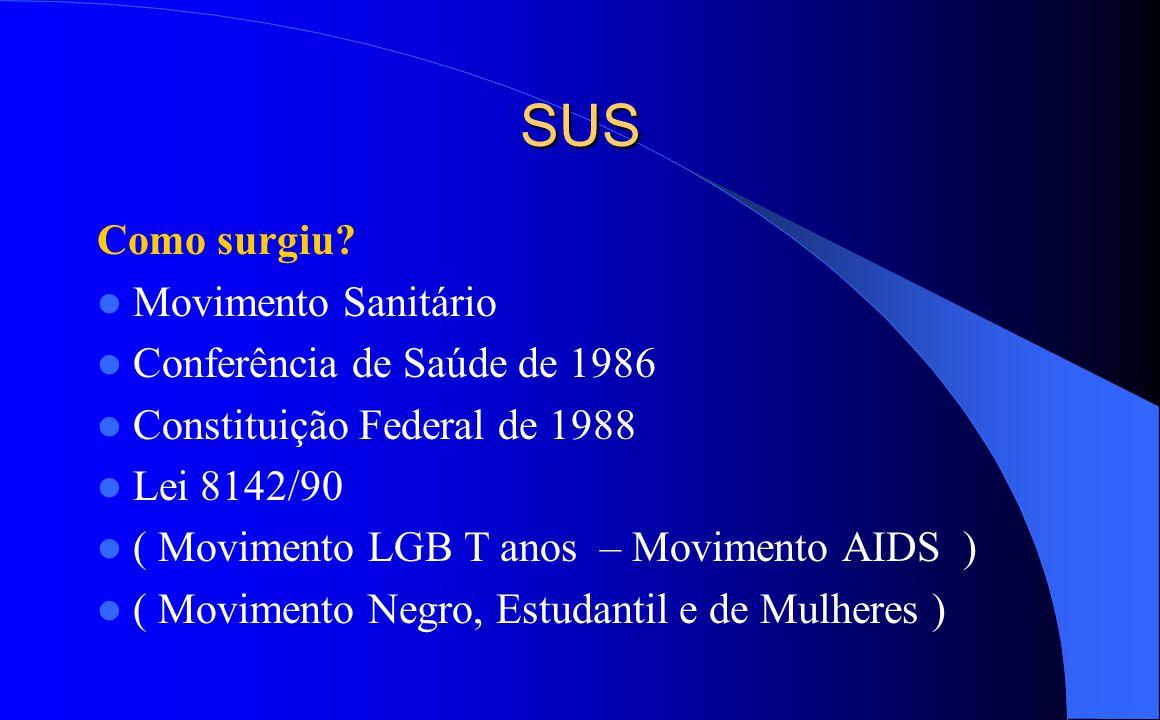 SUS Como surgiu? Movimento Sanitário Conferência de Saúde de 1986 Constituição Federal de 1988 Lei 8142/90 ( Movimento LGB T anos – Movimento AIDS ) (
