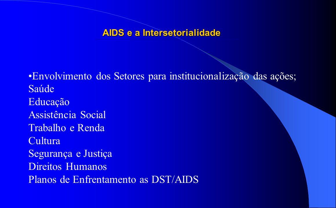 AIDS e a Intersetorialidade Envolvimento dos Setores para institucionalização das ações; Saúde Educação Assistência Social Trabalho e Renda Cultura Se
