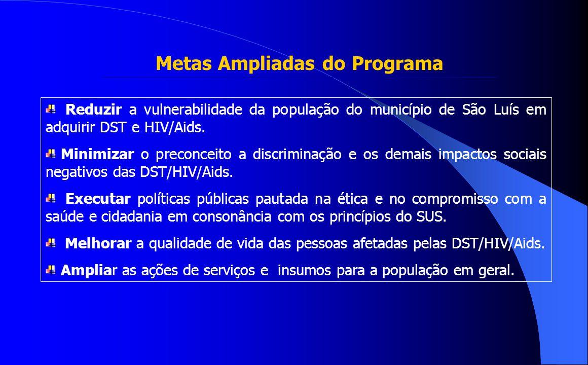 Metas Ampliadas do Programa Reduzir a vulnerabilidade da população do município de São Luís em adquirir DST e HIV/Aids. Minimizar o preconceito a disc
