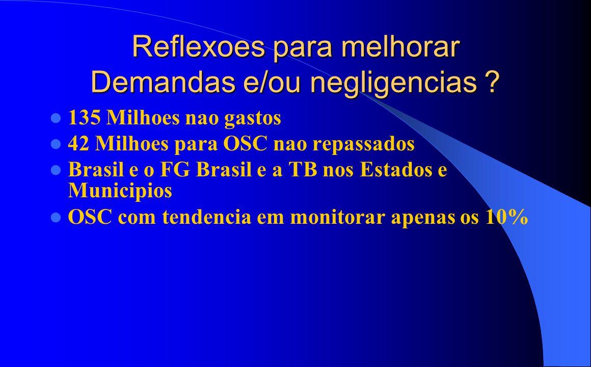Reflexoes para melhorar Demandas e/ou negligencias ? 135 Milhoes nao gastos 42 Milhoes para OSC nao repassados Brasil e o FG Brasil e a TB nos Estados