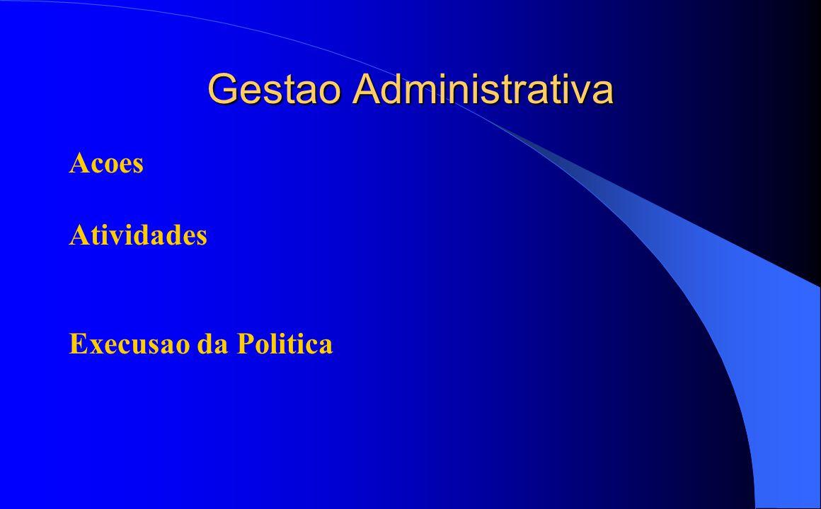 Gestao Administrativa Acoes Atividades Execusao da Politica