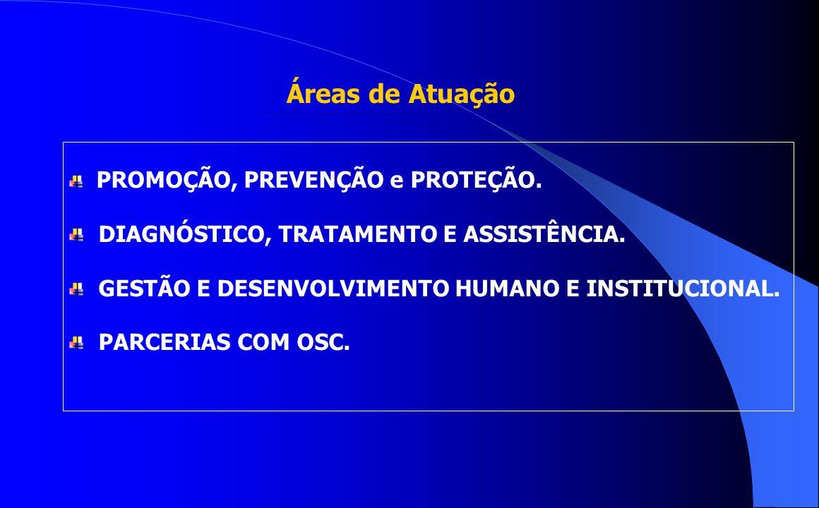 Áreas de Atuação PROMOÇÃO, PREVENÇÃO e PROTEÇÃO. DIAGNÓSTICO, TRATAMENTO E ASSISTÊNCIA. GESTÃO E DESENVOLVIMENTO HUMANO E INSTITUCIONAL. PARCERIAS COM
