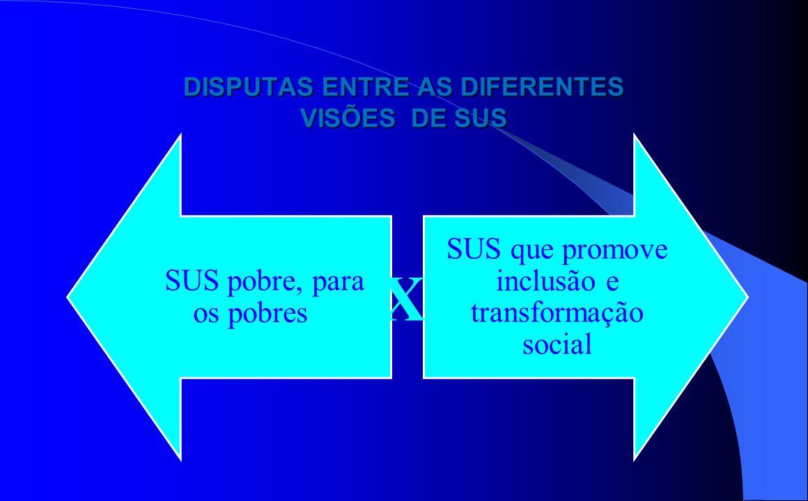 """DISPUTAS ENTRE AS DIFERENTES VISÕES DE SUS """"SUS pobre, para os pobres"""" SUS que promove inclusão e transformação social X"""