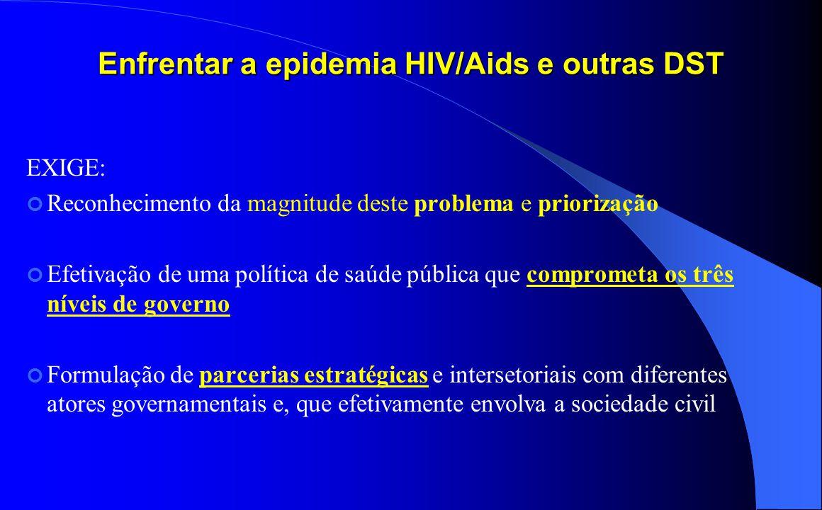 Enfrentar a epidemia HIV/Aids e outras DST EXIGE: Reconhecimento da magnitude deste problema e priorização Efetivação de uma política de saúde pública