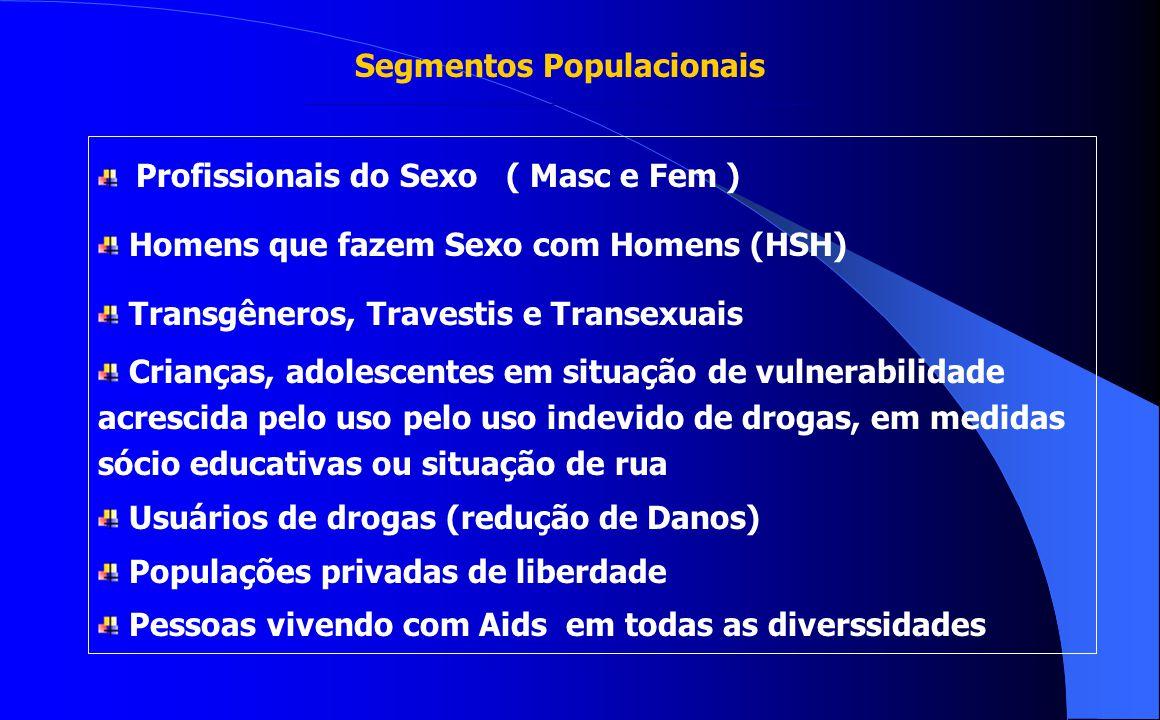 Segmentos Populacionais População negra com enfoque em mulheres População adepta da religião Afro-Brasileira População em situação de pobreza e/ou exclusão social onde seja caracterizada situação de risco ou vulnerabilidade para HIV/Aids, com enfoque especial as mulheres Homens e mulheres (heterossexuais, bissexuais e gays)