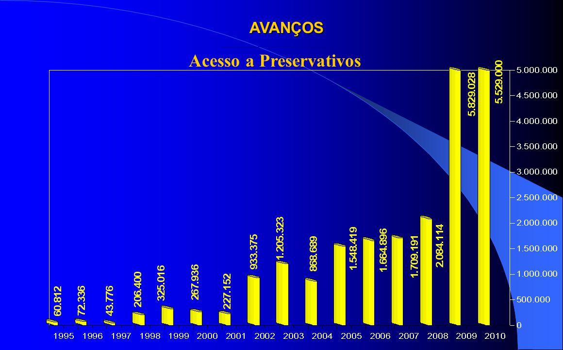 Distribuição dos municípios com pelo menos um caso de AIDS notificado.