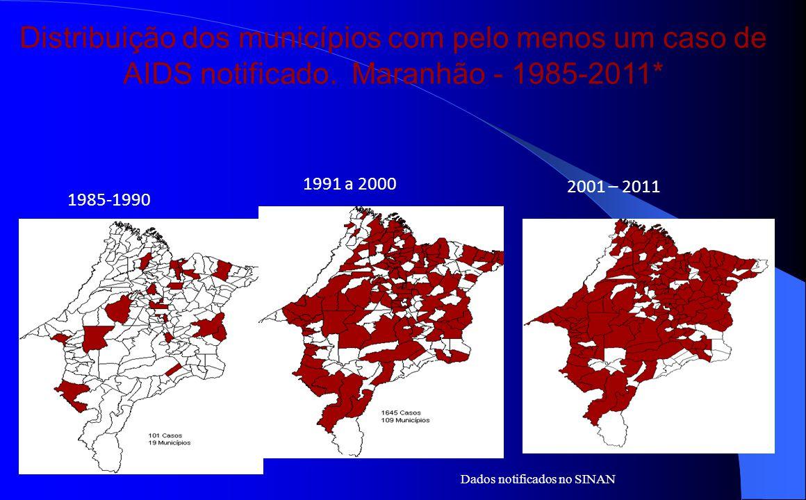 Distribuição dos municípios com pelo menos um caso de AIDS notificado. Maranhão - 1985-2011* 1985-1990 2001 – 2011 1991 a 2000 Dados notificados no SI