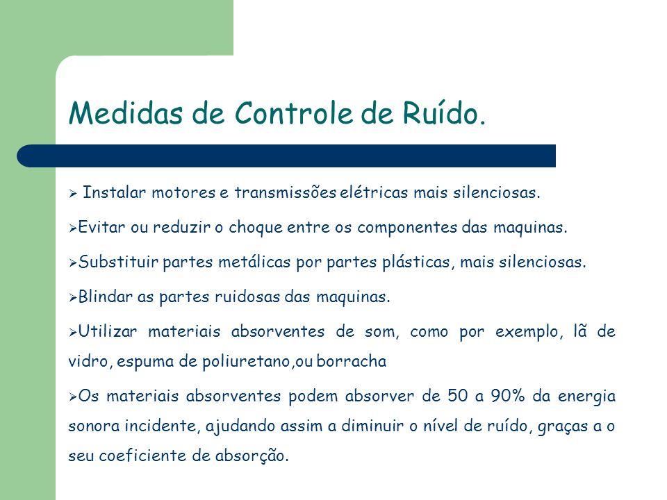Medidas de Controle de Ruído.  Instalar motores e transmissões elétricas mais silenciosas.  Evitar ou reduzir o choque entre os componentes das maqu