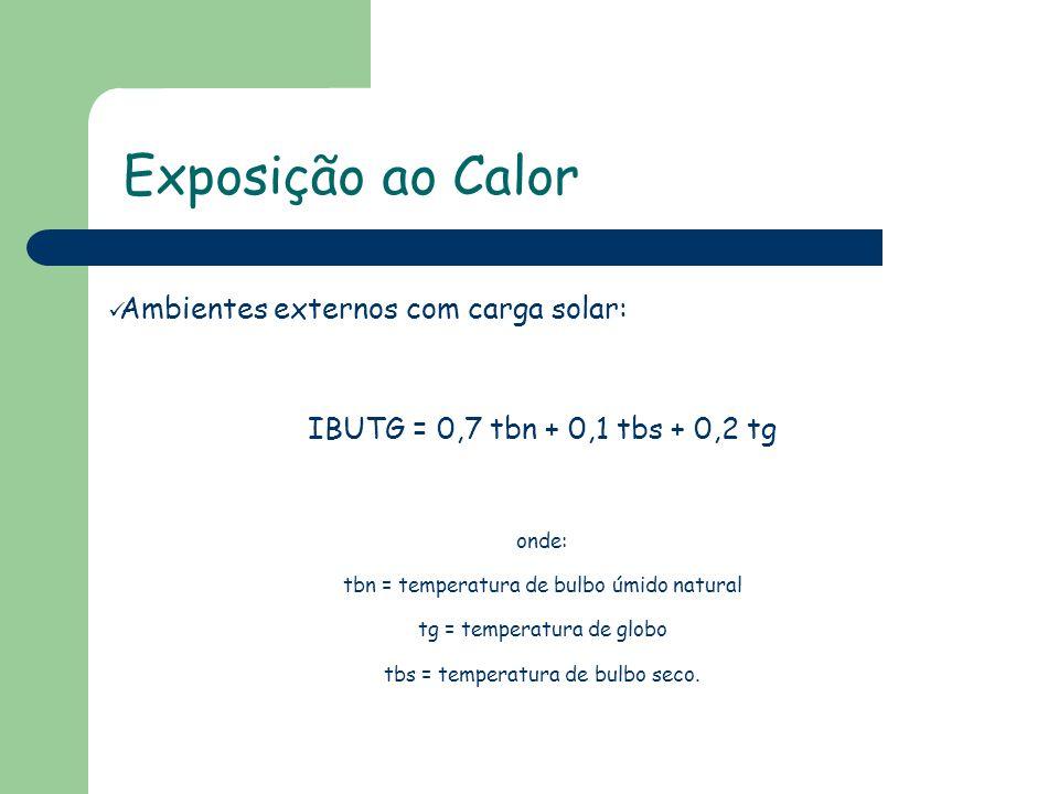 Exposição ao Calor Ambientes externos com carga solar: IBUTG = 0,7 tbn + 0,1 tbs + 0,2 tg onde: tbn = temperatura de bulbo úmido natural tg = temperat