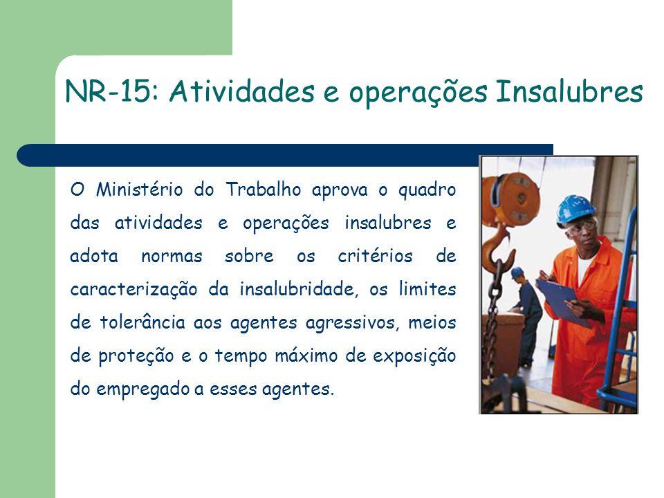 NR-15: Atividades e operações Insalubres O Ministério do Trabalho aprova o quadro das atividades e operações insalubres e adota normas sobre os critér