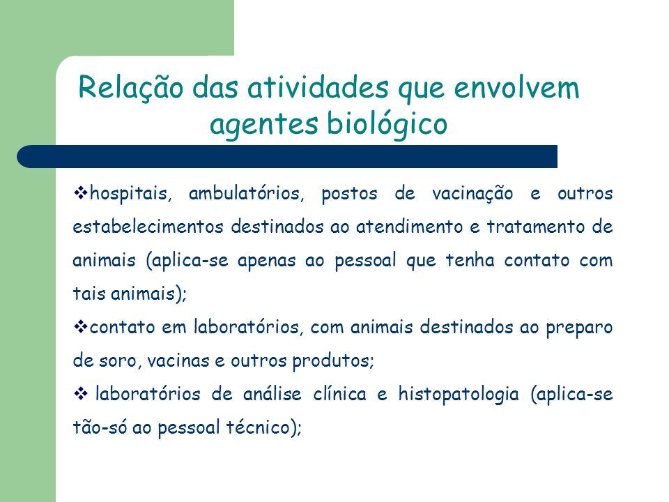  hospitais, ambulatórios, postos de vacinação e outros estabelecimentos destinados ao atendimento e tratamento de animais (aplica-se apenas ao pessoa