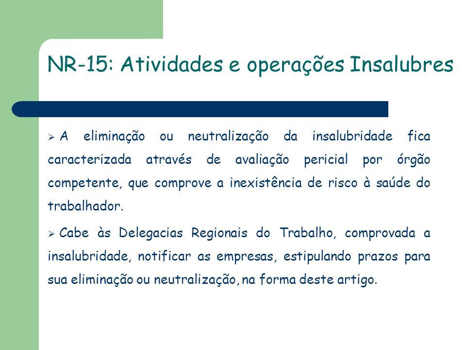 NR-15: Atividades e operações Insalubres  A eliminação ou neutralização da insalubridade fica caracterizada através de avaliação pericial por órgão c