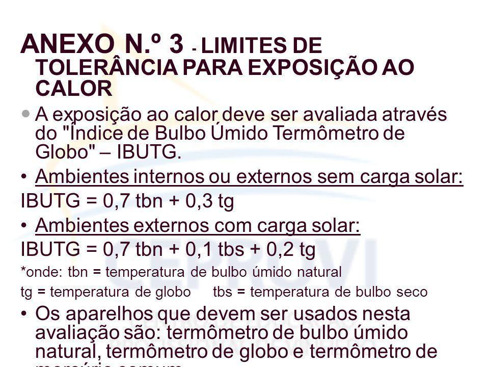 ANEXO N.º 3 - LIMITES DE TOLERÂNCIA PARA EXPOSIÇÃO AO CALOR A exposição ao calor deve ser avaliada através do Índice de Bulbo Úmido Termômetro de Globo – IBUTG.