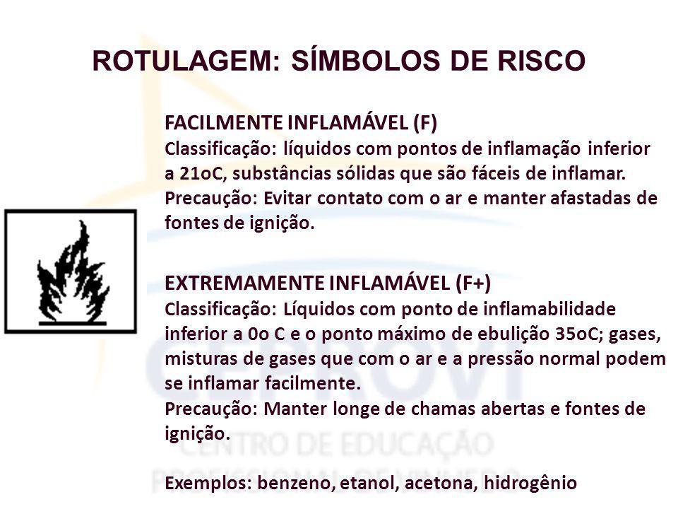 ROTULAGEM: SÍMBOLOS DE RISCO FACILMENTE INFLAMÁVEL (F) Classificação: líquidos com pontos de inflamação inferior a 21oC, substâncias sólidas que são fáceis de inflamar.