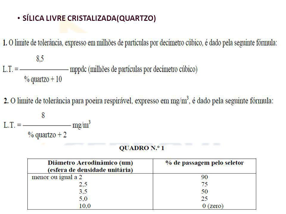 SÍLICA LIVRE CRISTALIZADA(QUARTZO)