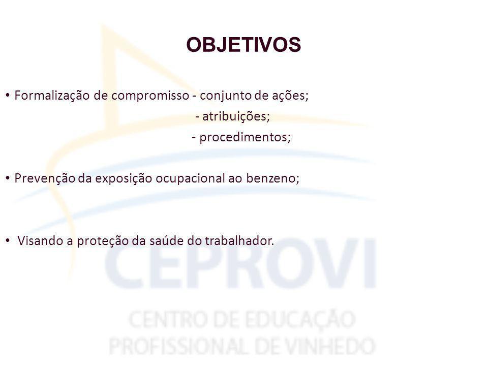 OBJETIVOS Formalização de compromisso - conjunto de ações; - atribuições; - procedimentos; Prevenção da exposição ocupacional ao benzeno; Visando a proteção da saúde do trabalhador.
