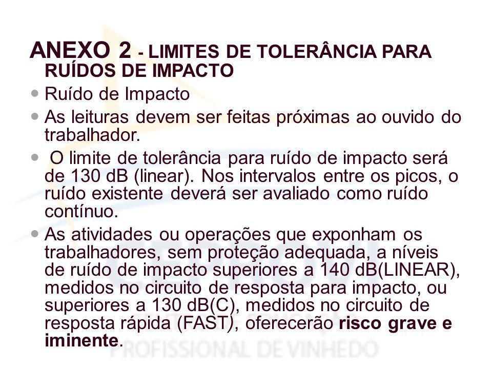 ANEXO 2 - LIMITES DE TOLERÂNCIA PARA RUÍDOS DE IMPACTO Ruído de Impacto As leituras devem ser feitas próximas ao ouvido do trabalhador.