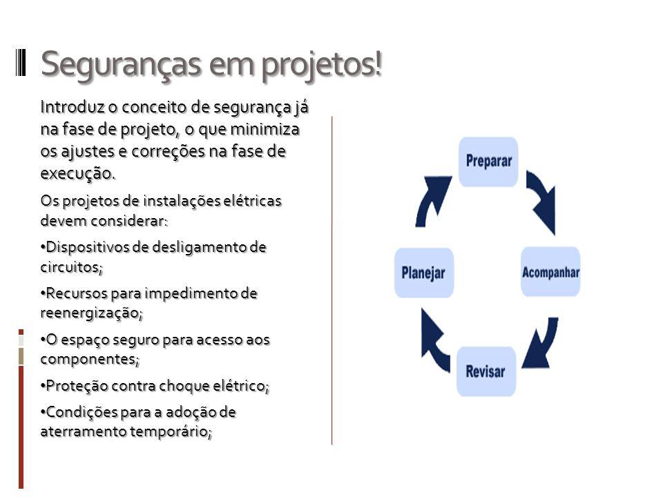 Seguranças em projetos! Introduz o conceito de segurança já na fase de projeto, o que minimiza os ajustes e correções na fase de execução. Os projetos