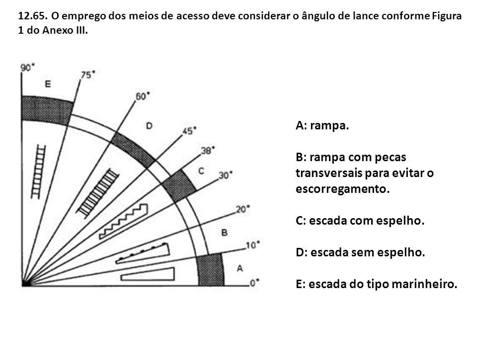 12.65. O emprego dos meios de acesso deve considerar o ângulo de lance conforme Figura 1 do Anexo III. A: rampa. B: rampa com pecas transversais para