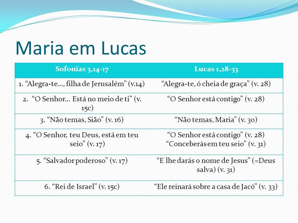 """Maria em Lucas Sofonias 3,14-17Lucas 1,28-33 1. """"Alegra-te..., filha de Jerusalém"""" (v.14)""""Alegra-te, ó cheia de graça"""" (v. 28) 2. """"O Senhor... Está no"""