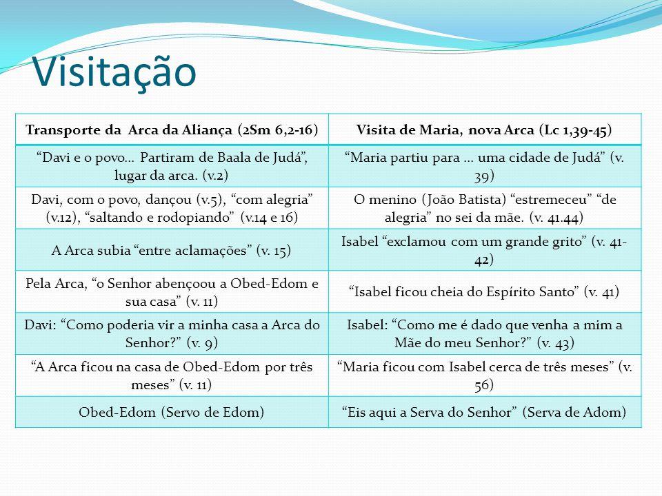 """Visitação Transporte da Arca da Aliança (2Sm 6,2-16)Visita de Maria, nova Arca (Lc 1,39-45) """"Davi e o povo... Partiram de Baala de Judá"""", lugar da arc"""