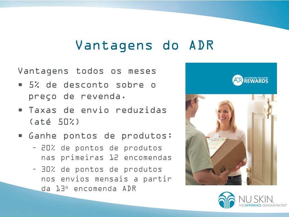 Pontos de Produtos ADR Os pontos de produtos são atribuídos no primeiro dia útil do mês para encomendas efetuadas no mês anterior.