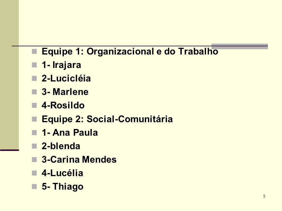 Equipe 1: Organizacional e do Trabalho 1- Irajara 2-Lucicléia 3- Marlene 4-Rosildo Equipe 2: Social-Comunitária 1- Ana Paula 2-blenda 3-Carina Mendes