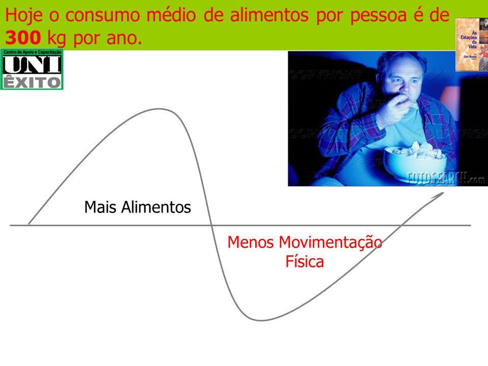 Menos Alimentos Mais Movimentação Física No passado a média de consumo de alimentos por pessoa era em torno de 200 kg por ano.