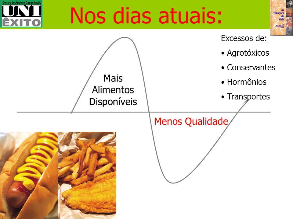 Menos Alimentos Mais Qualidade No passado: