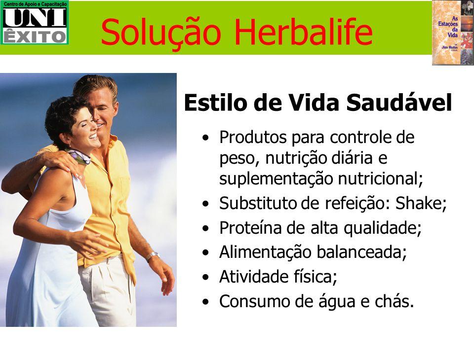 Benefícios da Nutrição Equilibrada Aumenta a Quantidade e a Qualidade de Vida Proporciona fonte adequada de energia Ajuda a previnir doenças Auxilia n