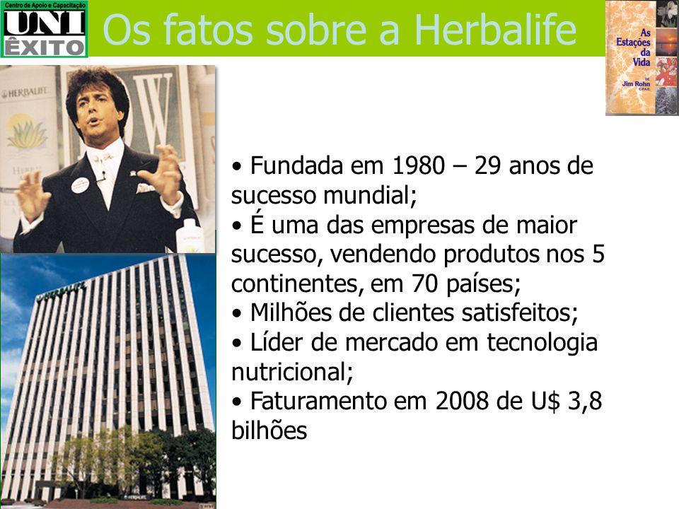 Os fatos sobre a Herbalife Fundada em 1980 – 29 anos de sucesso mundial; É uma das empresas de maior sucesso, vendendo produtos nos 5 continentes, em 70 países; Milhões de clientes satisfeitos; Líder de mercado em tecnologia nutricional; Faturamento em 2008 de U$ 3,8 bilhões